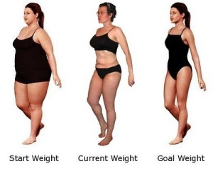 7 Tips Diet Sehat dan Aman 1