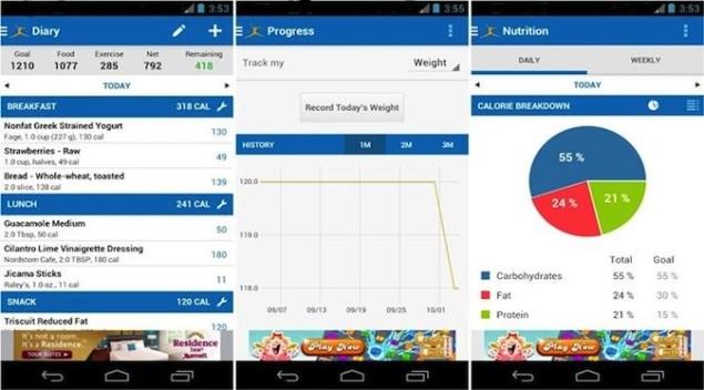 Aplikasi Calorie Counter