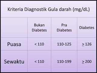 nilai rujukan pemeriksaan diabetes