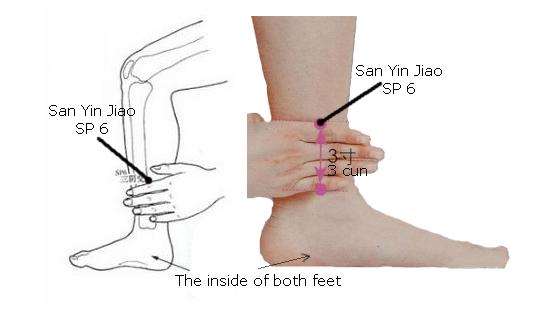 Titik Pijat Refleksi Untuk Wasir - SP6 — San Yin Jiao