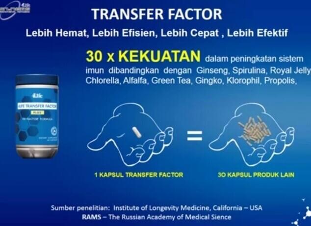 Transfer Factor - 30x Kekuatan